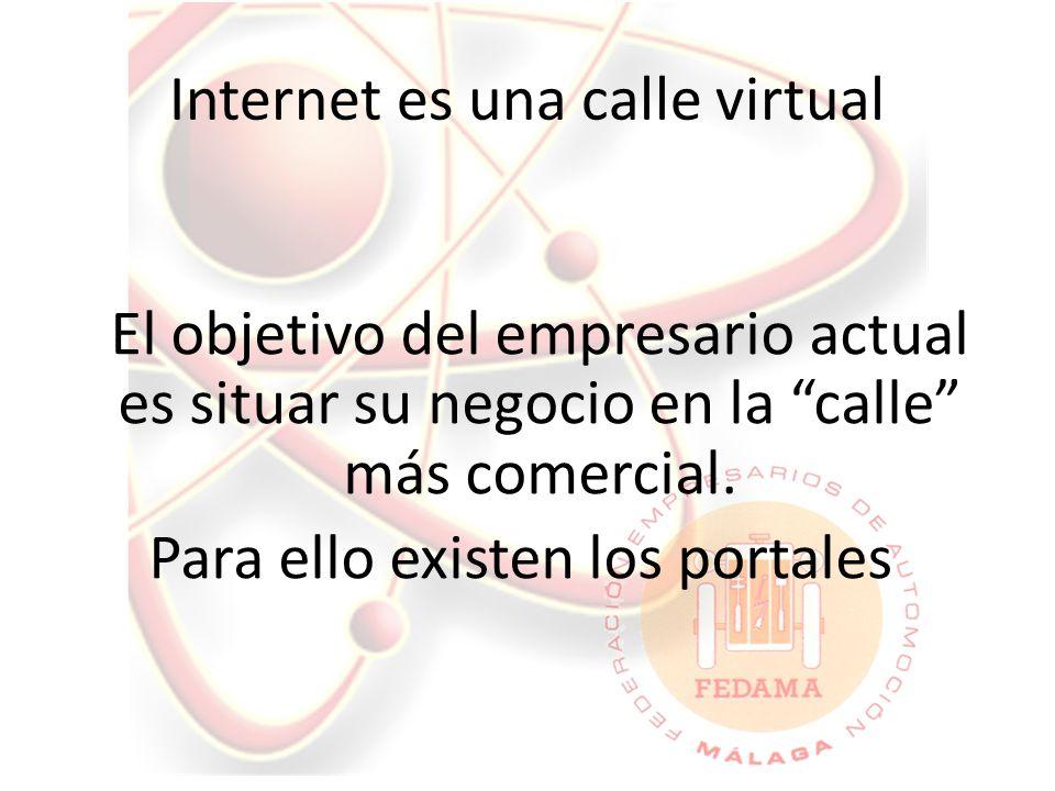 Internet es una calle virtual El objetivo del empresario actual es situar su negocio en la calle más comercial.