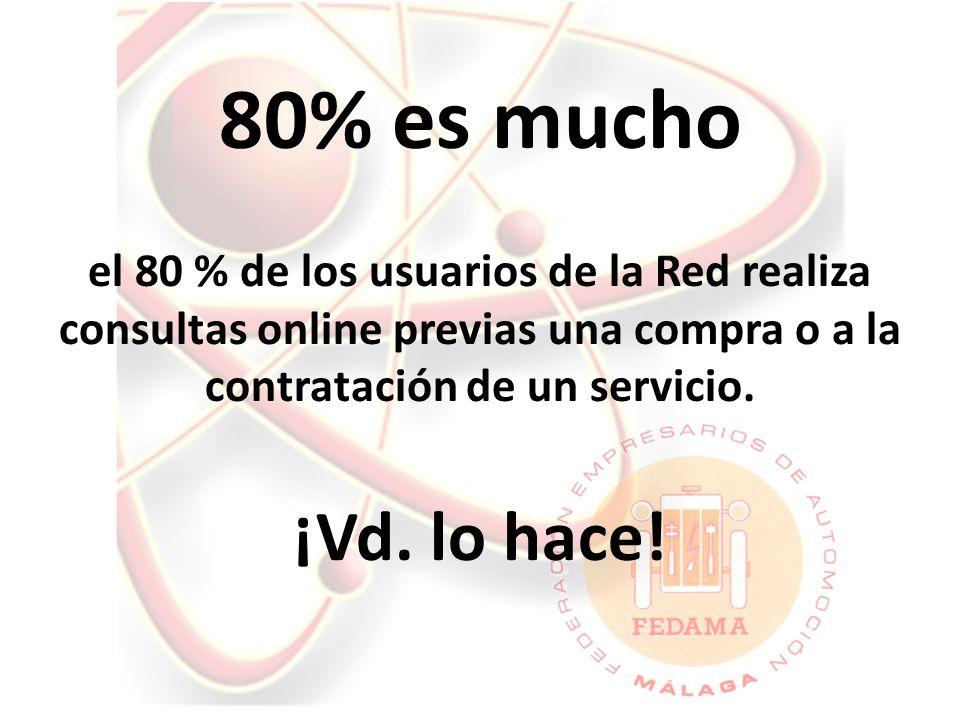 80% es mucho el 80 % de los usuarios de la Red realiza consultas online previas una compra o a la contratación de un servicio.
