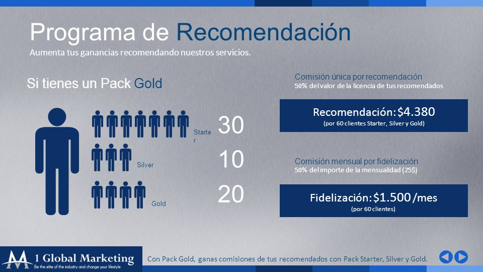 Your COmpany www.yourcompa ny.com Aumenta tus ganancias recomendando nuestros servicios.