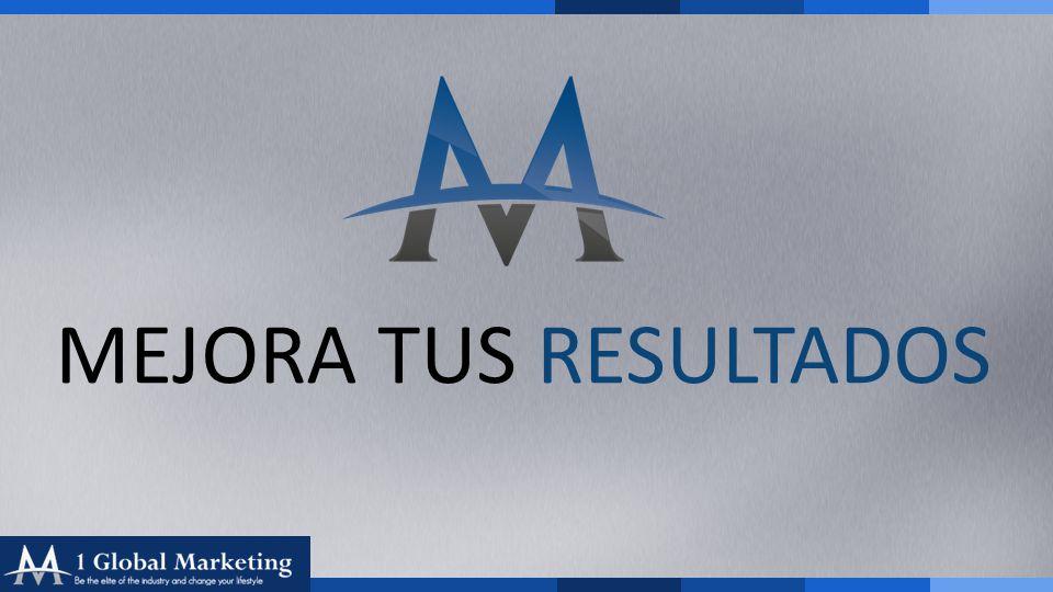 Your COmpany www.yourcompa ny.com MEJORA TUS RESULTADOS