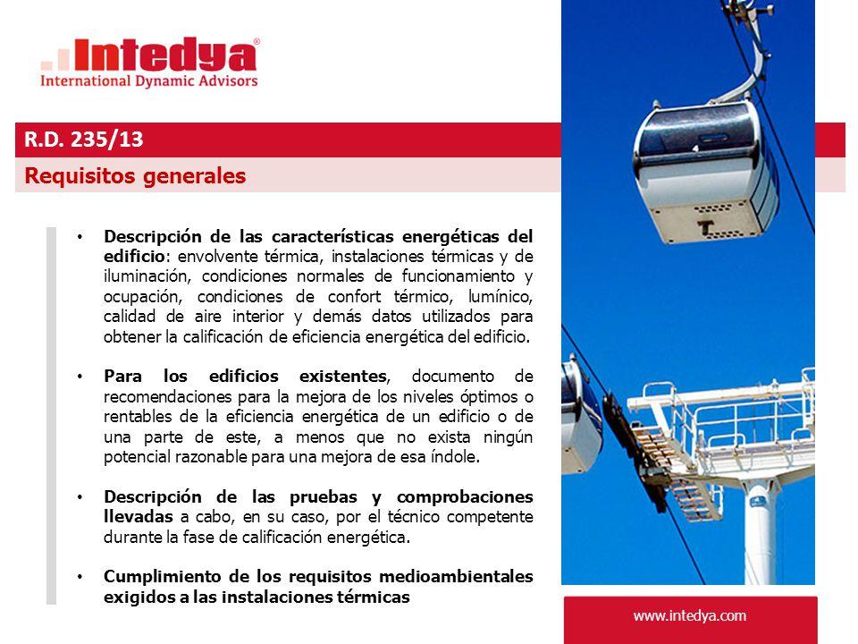 www.intedya.com R.D.