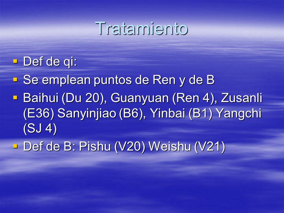 Tratamiento  Def de qi:  Se emplean puntos de Ren y de B  Baihui (Du 20), Guanyuan (Ren 4), Zusanli (E36) Sanyinjiao (B6), Yinbai (B1) Yangchi (SJ 4)  Def de B: Pishu (V20) Weishu (V21)