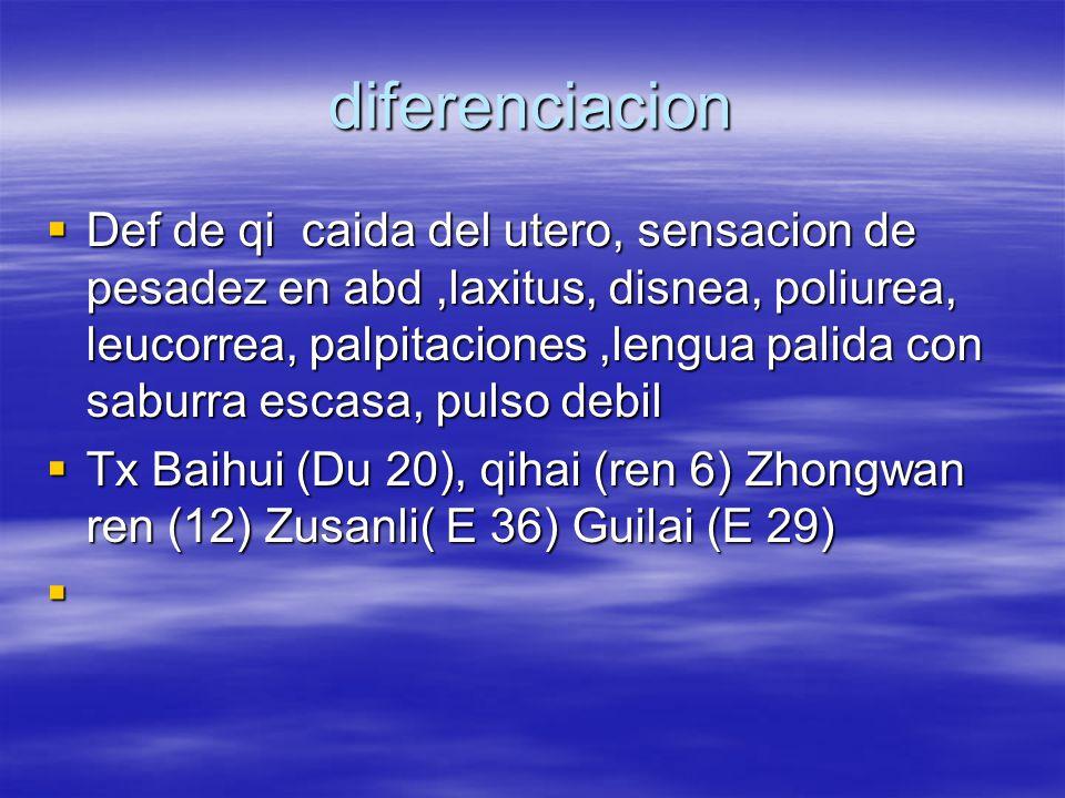 diferenciacion  Def de qi caida del utero, sensacion de pesadez en abd,laxitus, disnea, poliurea, leucorrea, palpitaciones,lengua palida con saburra escasa, pulso debil  Tx Baihui (Du 20), qihai (ren 6) Zhongwan ren (12) Zusanli( E 36) Guilai (E 29) 