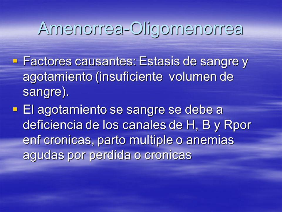 Amenorrea-Oligomenorrea  Factores causantes: Estasis de sangre y agotamiento (insuficiente volumen de sangre).