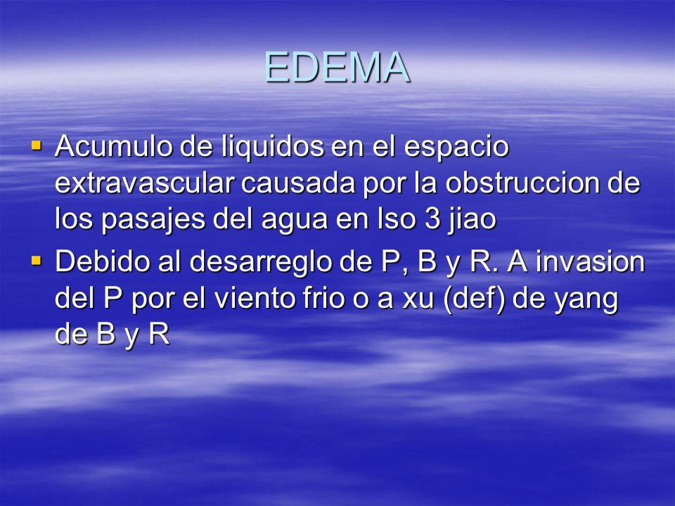 EDEMA  Acumulo de liquidos en el espacio extravascular causada por la obstruccion de los pasajes del agua en lso 3 jiao  Debido al desarreglo de P, B y R.