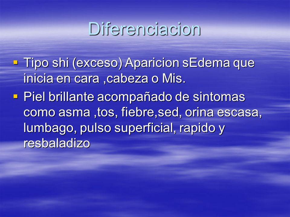 Diferenciacion  Tipo shi (exceso) Aparicion sEdema que inicia en cara,cabeza o Mis.
