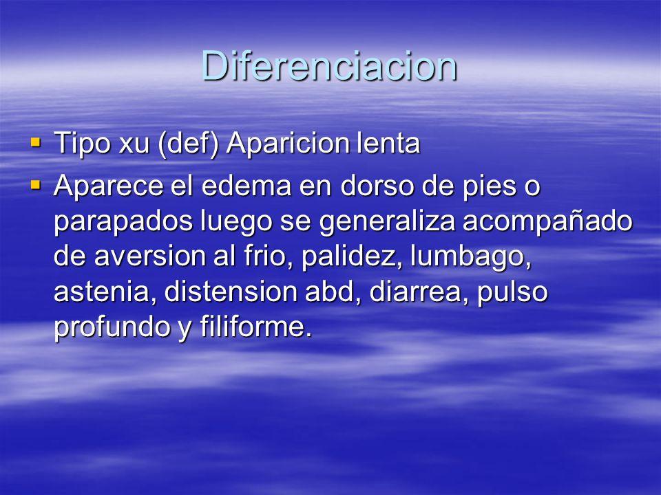 Diferenciacion  Tipo xu (def) Aparicion lenta  Aparece el edema en dorso de pies o parapados luego se generaliza acompañado de aversion al frio, palidez, lumbago, astenia, distension abd, diarrea, pulso profundo y filiforme.