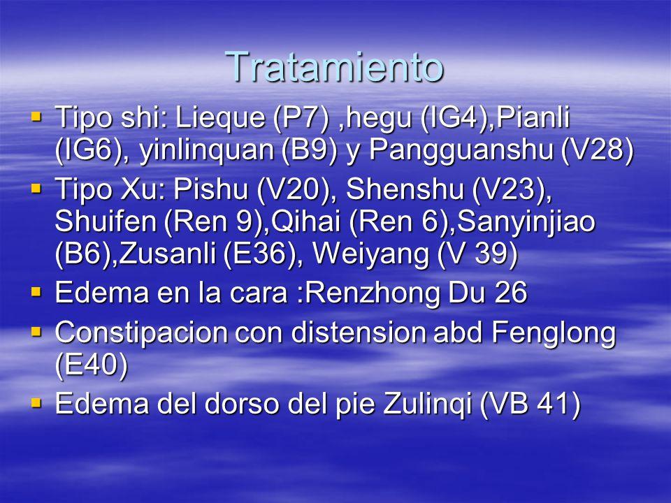 Tratamiento  Tipo shi: Lieque (P7),hegu (IG4),Pianli (IG6), yinlinquan (B9) y Pangguanshu (V28)  Tipo Xu: Pishu (V20), Shenshu (V23), Shuifen (Ren 9),Qihai (Ren 6),Sanyinjiao (B6),Zusanli (E36), Weiyang (V 39)  Edema en la cara :Renzhong Du 26  Constipacion con distension abd Fenglong (E40)  Edema del dorso del pie Zulinqi (VB 41)