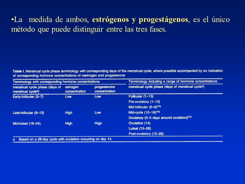 estrógenos y progestágenosLa medida de ambos, estrógenos y progestágenos, es el único método que puede distinguir entre las tres fases.