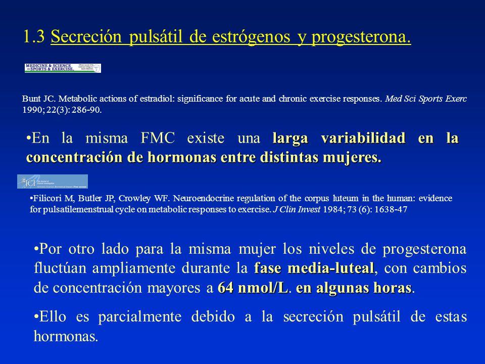 1.3 Secreción pulsátil de estrógenos y progesterona.