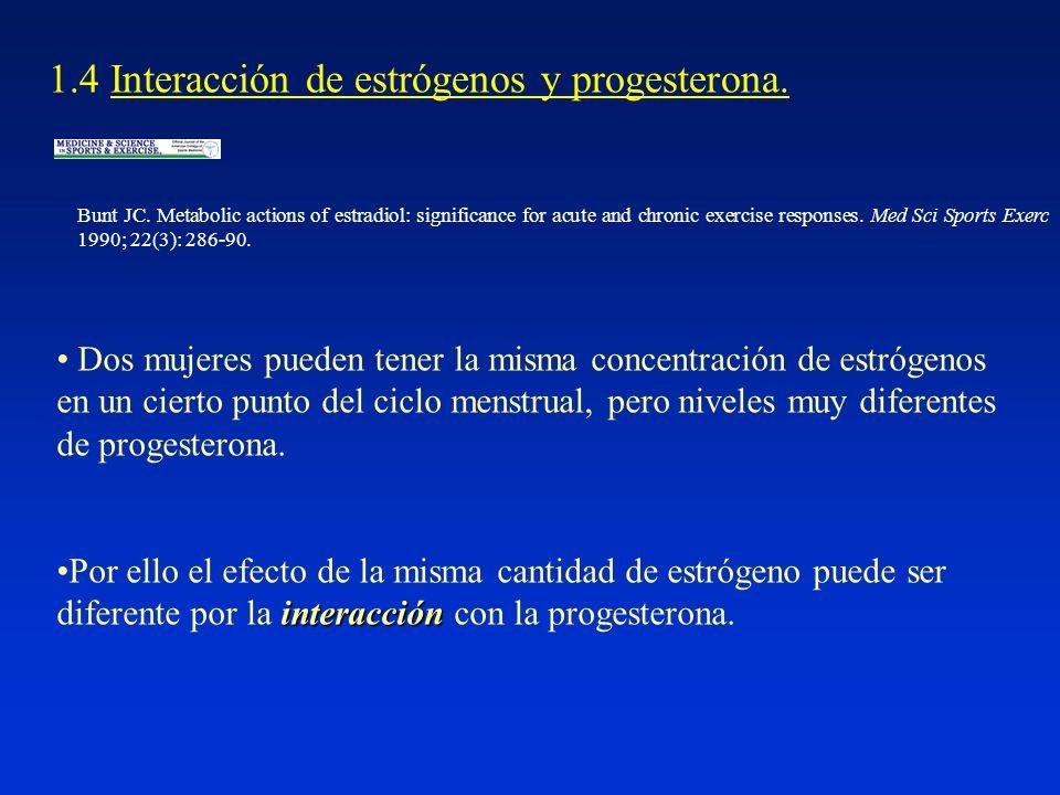 1.4 Interacción de estrógenos y progesterona. Bunt JC.