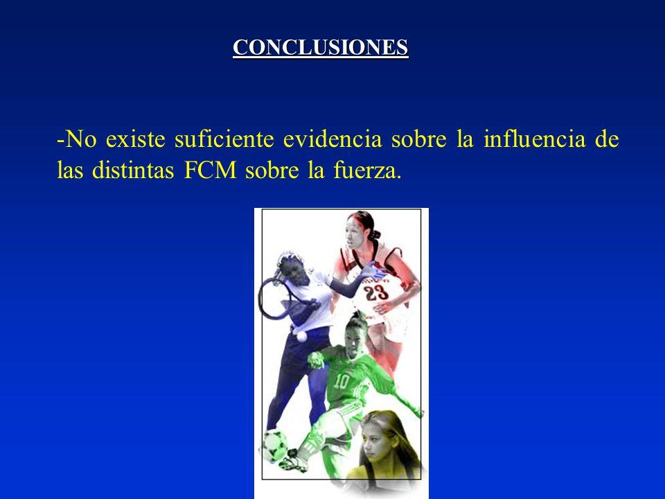 CONCLUSIONES -No existe suficiente evidencia sobre la influencia de las distintas FCM sobre la fuerza.