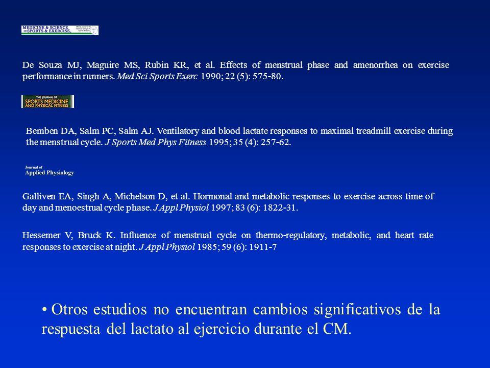 Otros estudios no encuentran cambios significativos de la respuesta del lactato al ejercicio durante el CM.