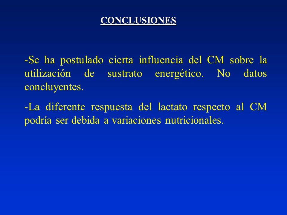 CONCLUSIONES -Se ha postulado cierta influencia del CM sobre la utilización de sustrato energético.