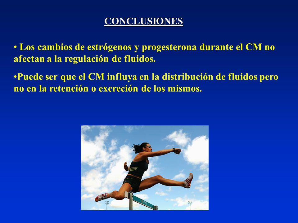 Los cambios de estrógenos y progesterona durante el CM no afectan a la regulación de fluidos.