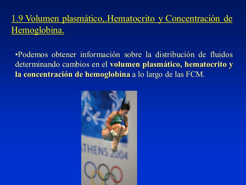 1.9 Volumen plasmático,.Hematocrito y Concentración de Hemoglobina.