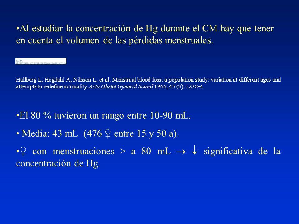 Al estudiar la concentración de Hg durante el CM hay que tener en cuenta el volumen de las pérdidas menstruales.