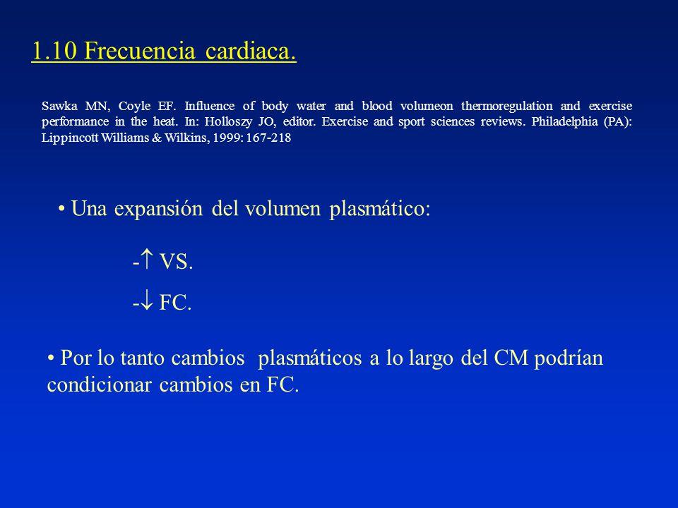 1.10 Frecuencia cardiaca. Sawka MN, Coyle EF.