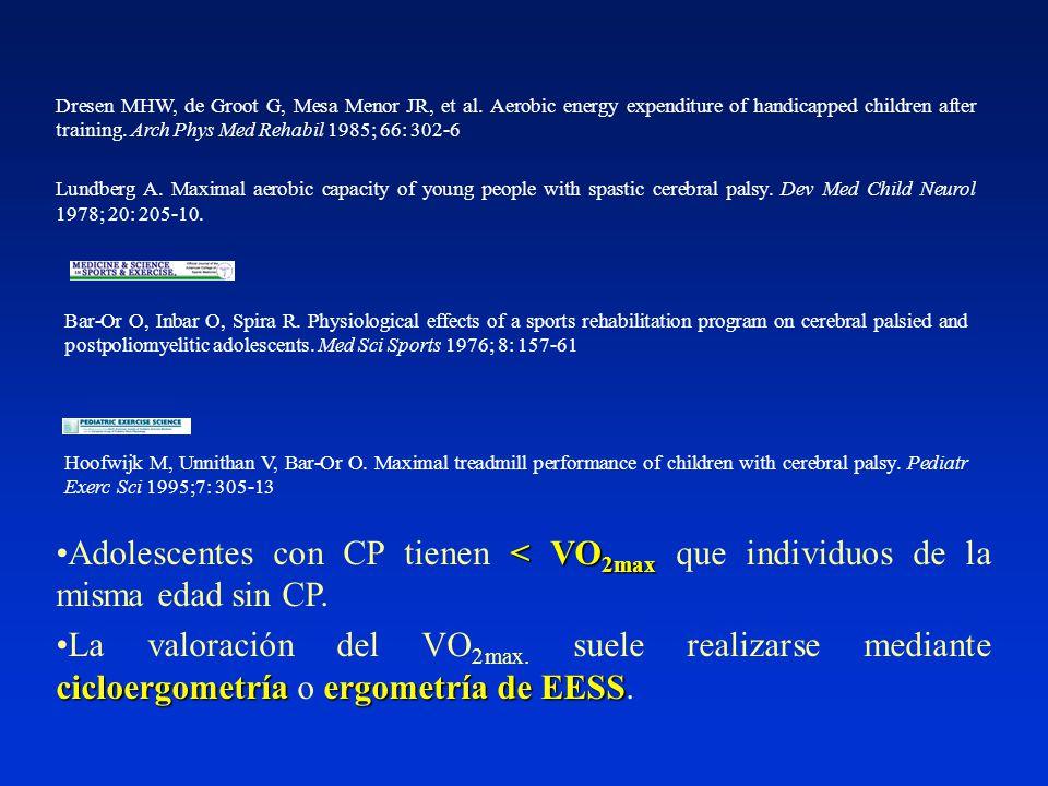 Dresen MHW, de Groot G, Mesa Menor JR, et al.