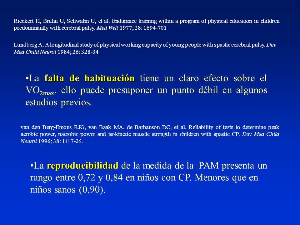 falta de habituaciónLa falta de habituación tiene un claro efecto sobre el VO 2max.