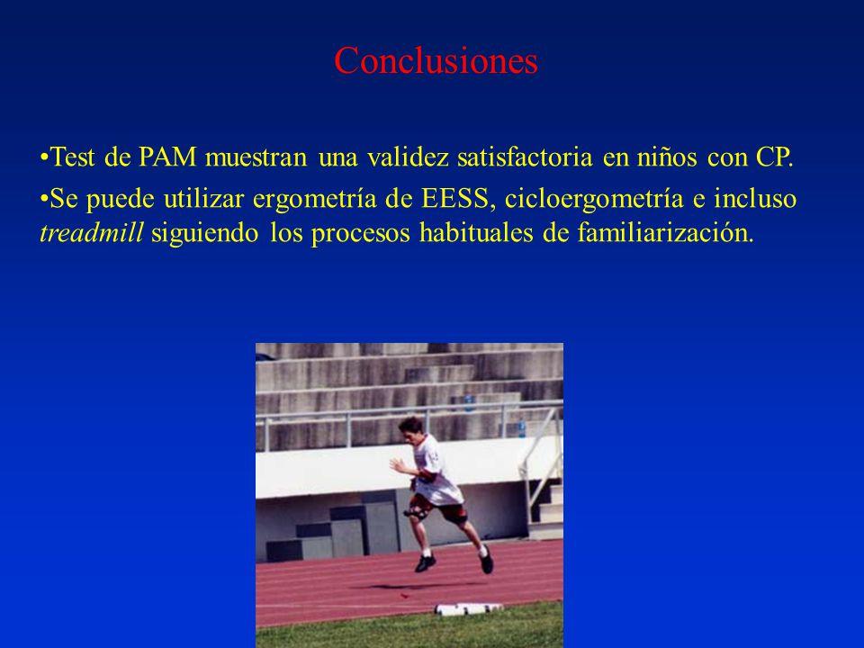 Conclusiones Test de PAM muestran una validez satisfactoria en niños con CP.