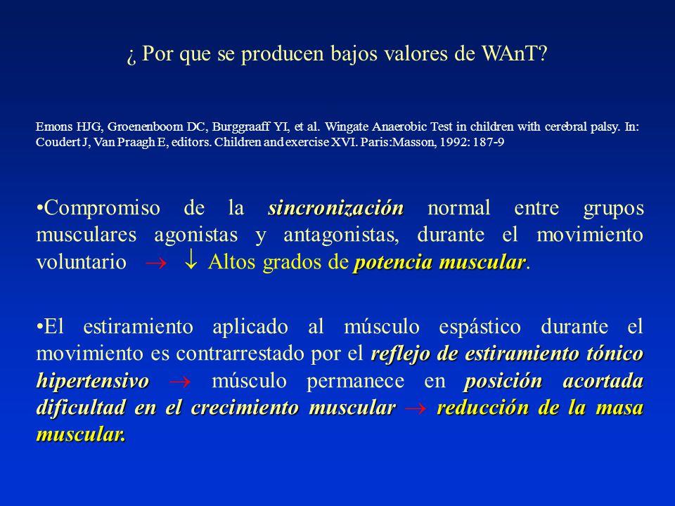 ¿ Por que se producen bajos valores de WAnT.