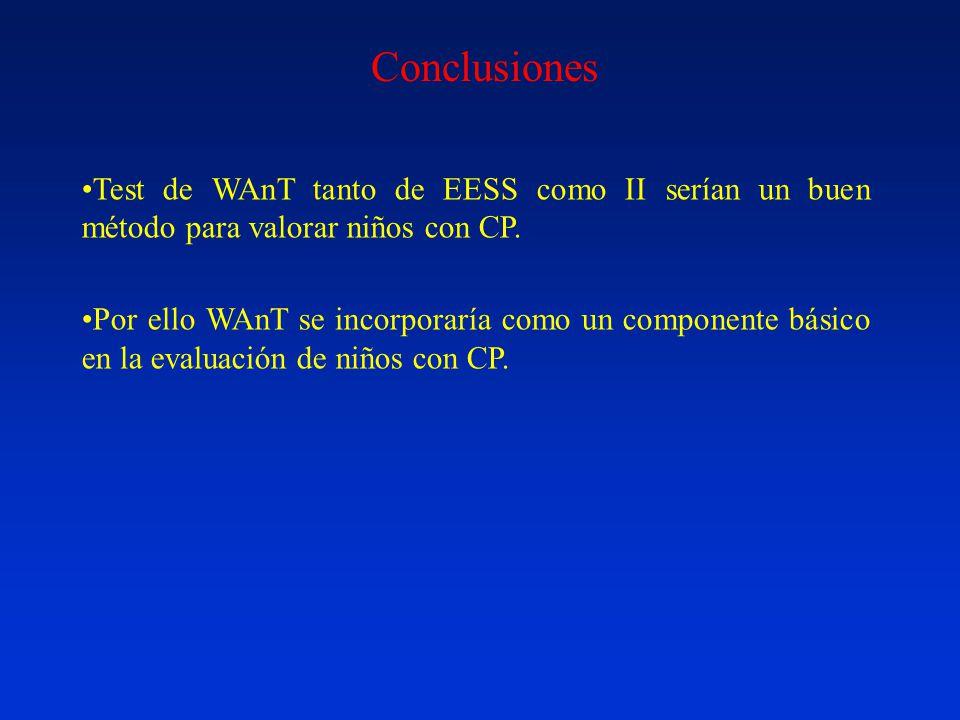 Conclusiones Test de WAnT tanto de EESS como II serían un buen método para valorar niños con CP.