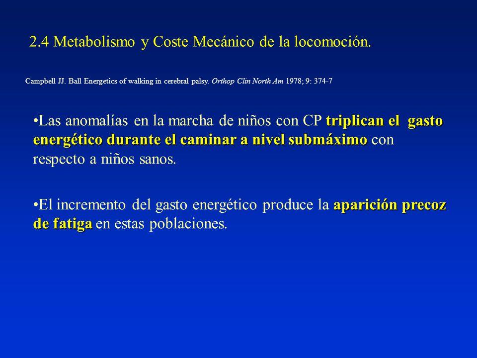 2.4 Metabolismo y Coste Mecánico de la locomoción.