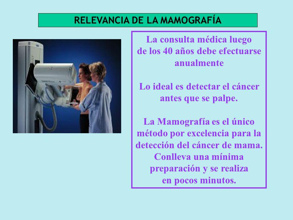 La consulta médica luego de los 40 años debe efectuarse anualmente Lo ideal es detectar el cáncer antes que se palpe.