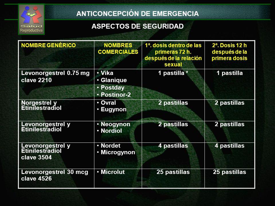 NOMBRE GENÉRICONOMBRES COMERCIALES 1ª. dosis dentro de las primeras 72 h.