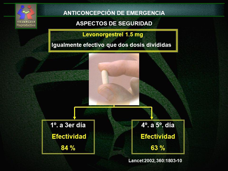 ANTICONCEPCIÓN DE EMERGENCIA ASPECTOS DE SEGURIDAD Levonorgestrel 1.5 mg Igualmente efectivo que dos dosis divididas 1º.