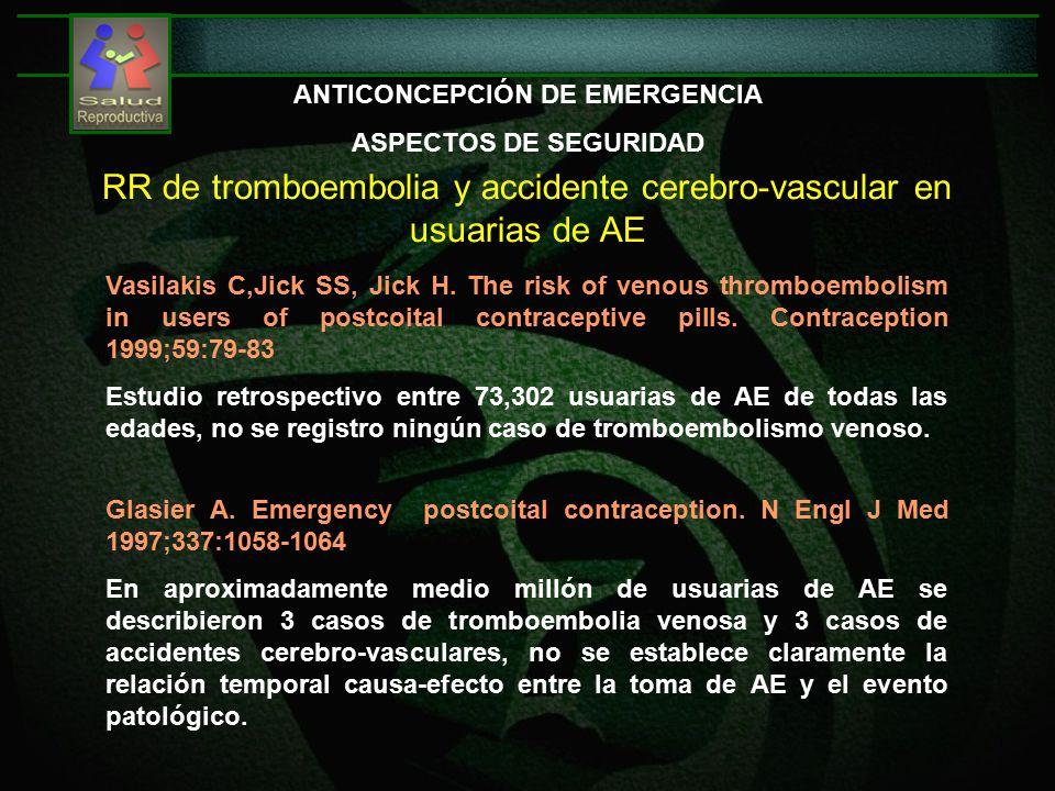 ANTICONCEPCIÓN DE EMERGENCIA ASPECTOS DE SEGURIDAD Vasilakis C,Jick SS, Jick H.