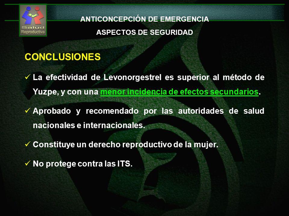 ANTICONCEPCIÓN DE EMERGENCIA ASPECTOS DE SEGURIDAD CONCLUSIONES La efectividad de Levonorgestrel es superior al método de Yuzpe, y con una menor incidencia de efectos secundarios.