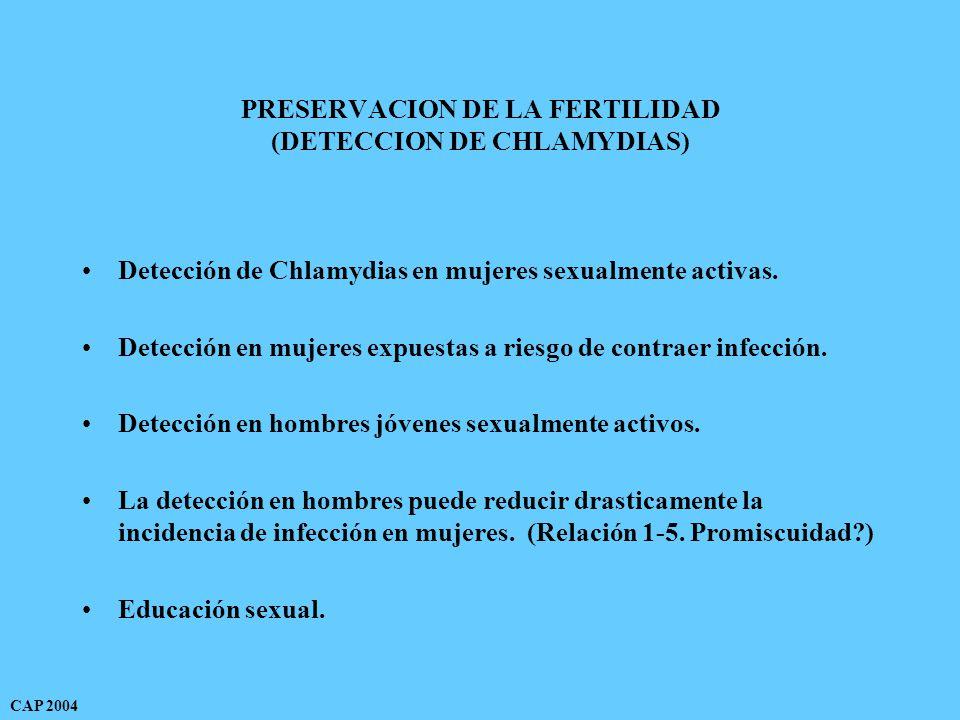 PRESERVACION DE LA FERTILIDAD (DETECCION DE CHLAMYDIAS) Detección de Chlamydias en mujeres sexualmente activas.