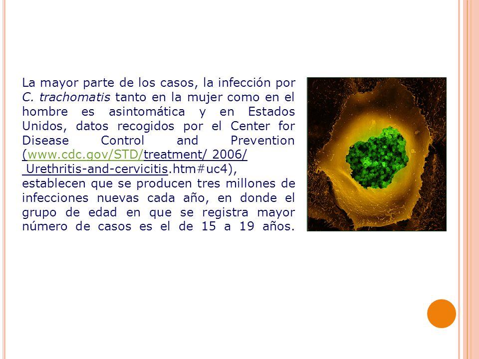 La mayor parte de los casos, la infección por C.
