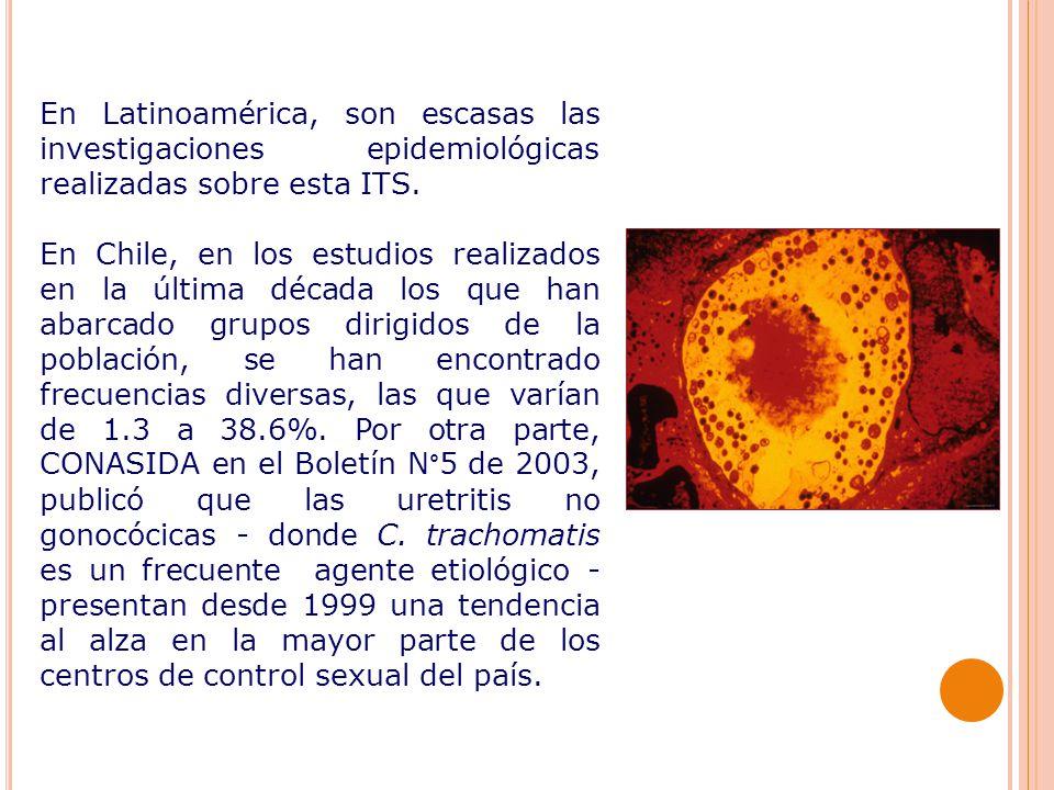 En Latinoamérica, son escasas las investigaciones epidemiológicas realizadas sobre esta ITS.