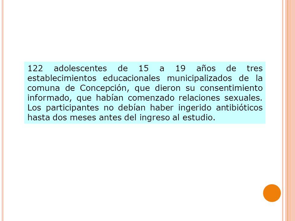 122 adolescentes de 15 a 19 años de tres establecimientos educacionales municipalizados de la comuna de Concepción, que dieron su consentimiento informado, que habían comenzado relaciones sexuales.