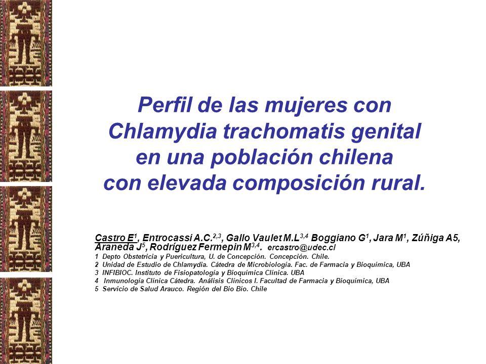 Perfil de las mujeres con Chlamydia trachomatis genital en una población chilena con elevada composición rural.