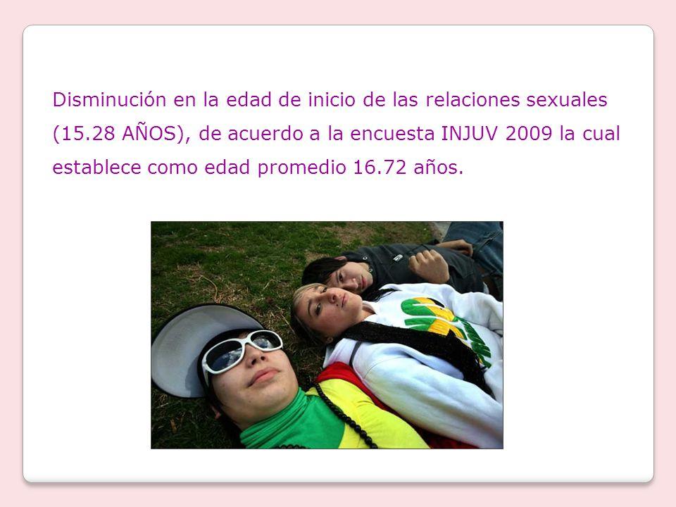 Disminución en la edad de inicio de las relaciones sexuales (15.28 AÑOS), de acuerdo a la encuesta INJUV 2009 la cual establece como edad promedio 16.72 años.