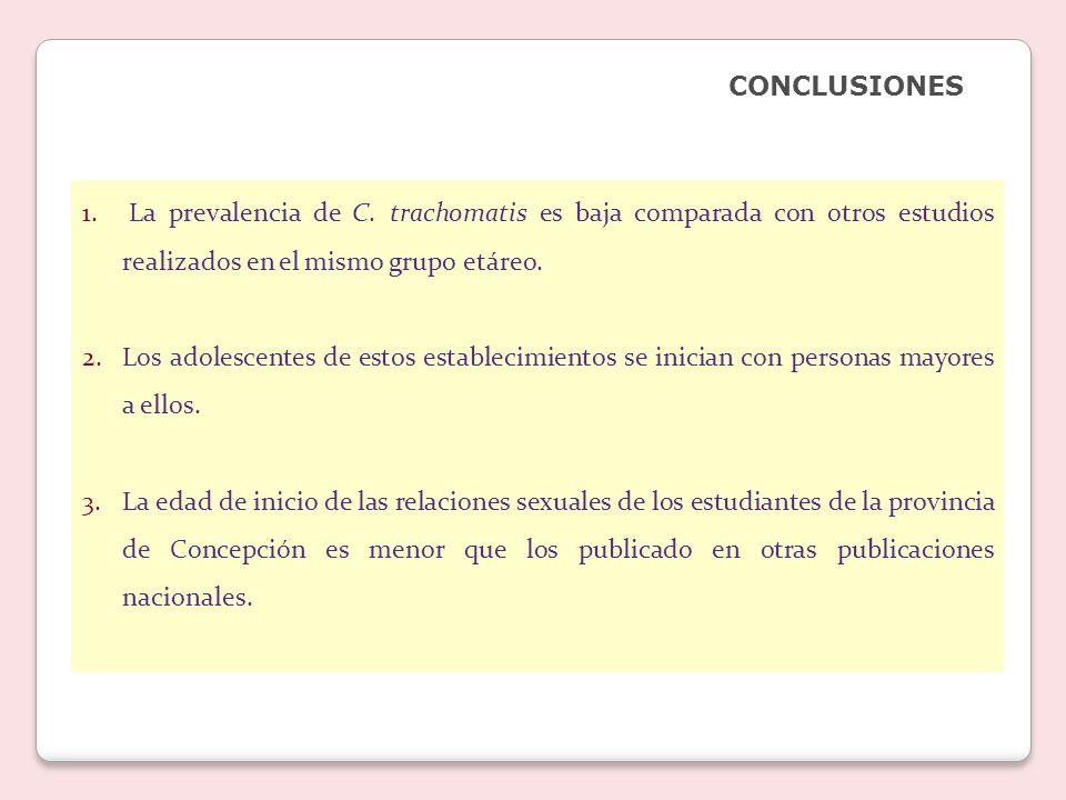 1. La prevalencia de C.