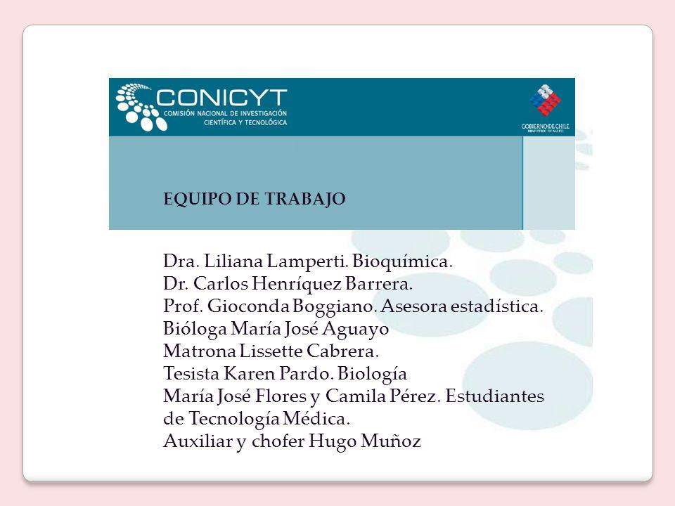 EQUIPO DE TRABAJO Dra. Liliana Lamperti. Bioquímica.