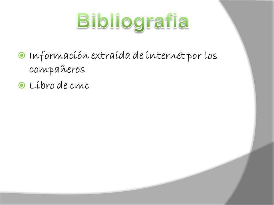  Información extraida de internet por los compañeros  Libro de cmc