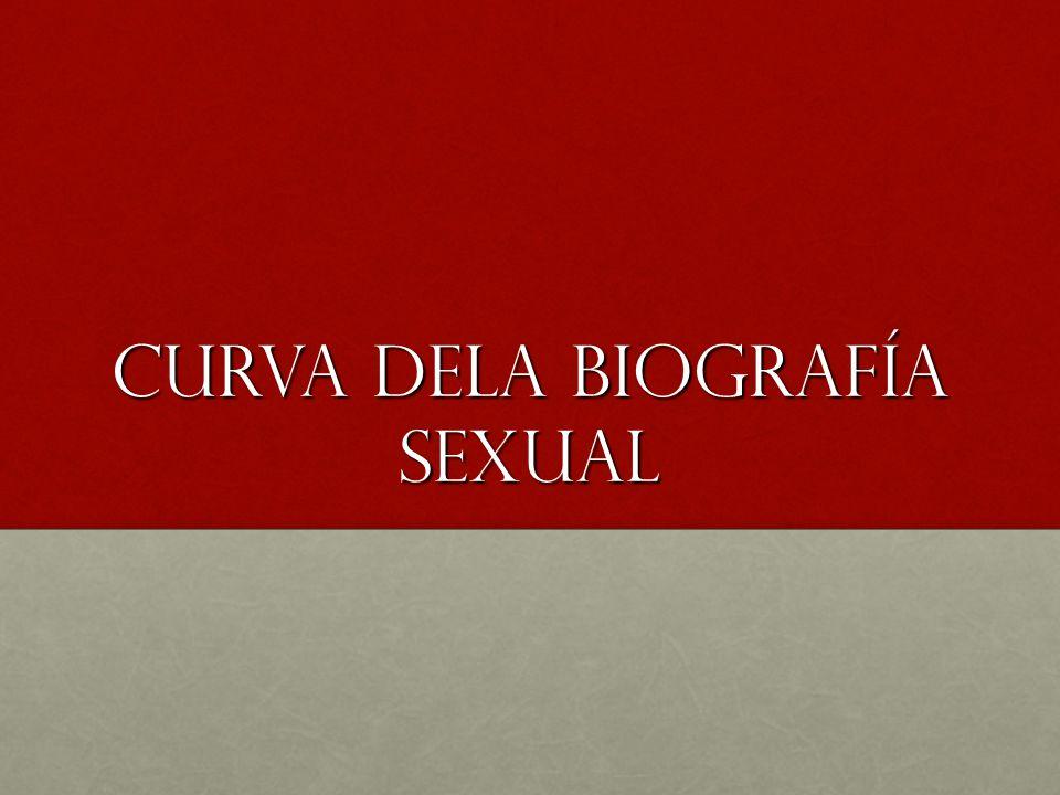 Curva dela biografía sexual