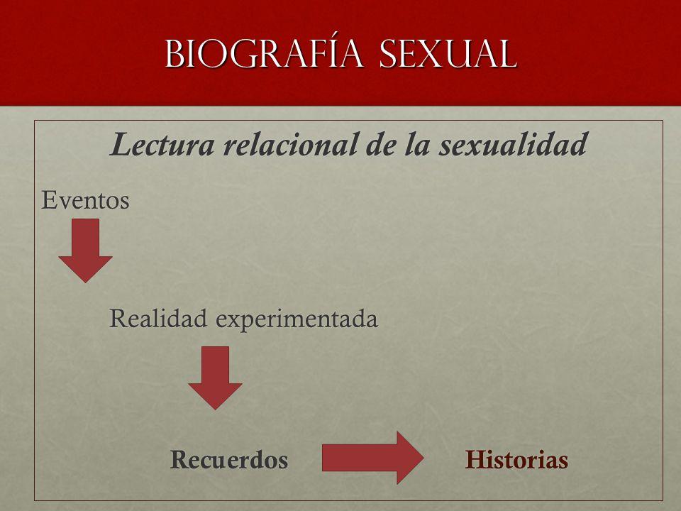 BIOGRAFíA SExual Lectura relacional de la sexualidad Eventos Realidad experimentada Recuerdos Historias Recuerdos Historias