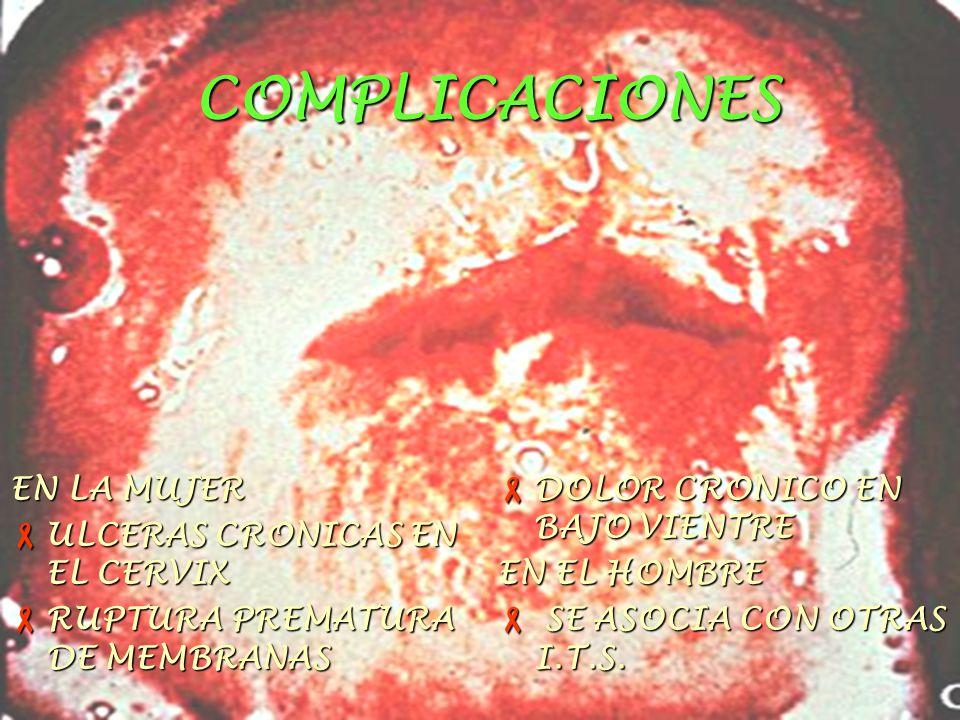 COMPLICACIONES EN LA MUJER  ULCERAS CRONICAS EN EL CERVIX  RUPTURA PREMATURA DE MEMBRANAS  DOLOR CRONICO EN BAJO VIENTRE EN EL HOMBRE  SE ASOCIA CON OTRAS I.T.S.