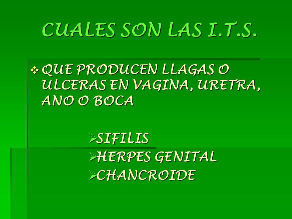  QUE PRODUCEN LLAGAS O ULCERAS EN VAGINA, URETRA, ANO O BOCA  SIFILIS  HERPES GENITAL  CHANCROIDE CUALES SON LAS I.T.S.