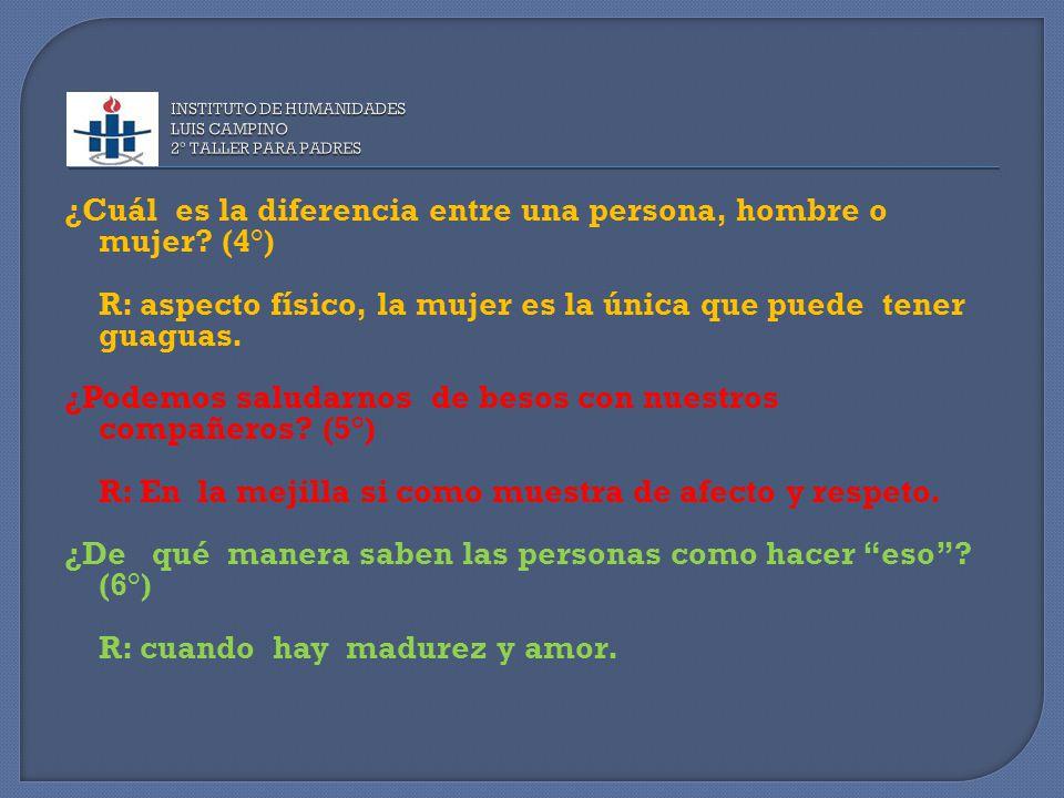 ¿Cuál es la diferencia entre una persona, hombre o mujer.