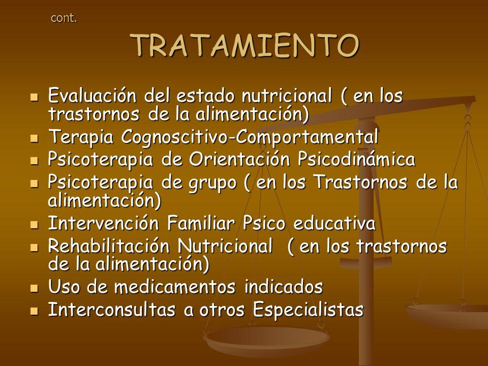 Evaluación del estado nutricional ( en los trastornos de la alimentación) Evaluación del estado nutricional ( en los trastornos de la alimentación) Terapia Cognoscitivo-Comportamental Terapia Cognoscitivo-Comportamental Psicoterapia de Orientación Psicodinámica Psicoterapia de Orientación Psicodinámica Psicoterapia de grupo ( en los Trastornos de la alimentación) Psicoterapia de grupo ( en los Trastornos de la alimentación) Intervención Familiar Psico educativa Intervención Familiar Psico educativa Rehabilitación Nutricional ( en los trastornos de la alimentación) Rehabilitación Nutricional ( en los trastornos de la alimentación) Uso de medicamentos indicados Uso de medicamentos indicados Interconsultas a otros Especialistas Interconsultas a otros Especialistas TRATAMIENTO cont.