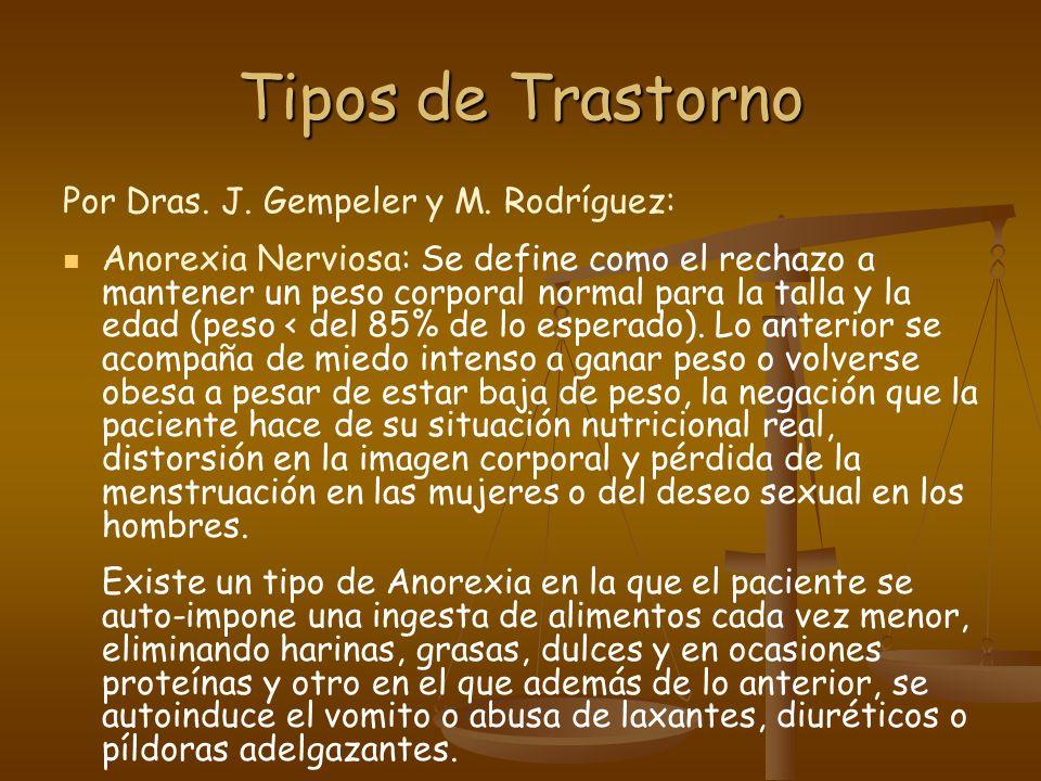 Tipos de Trastorno Por Dras. J. Gempeler y M.