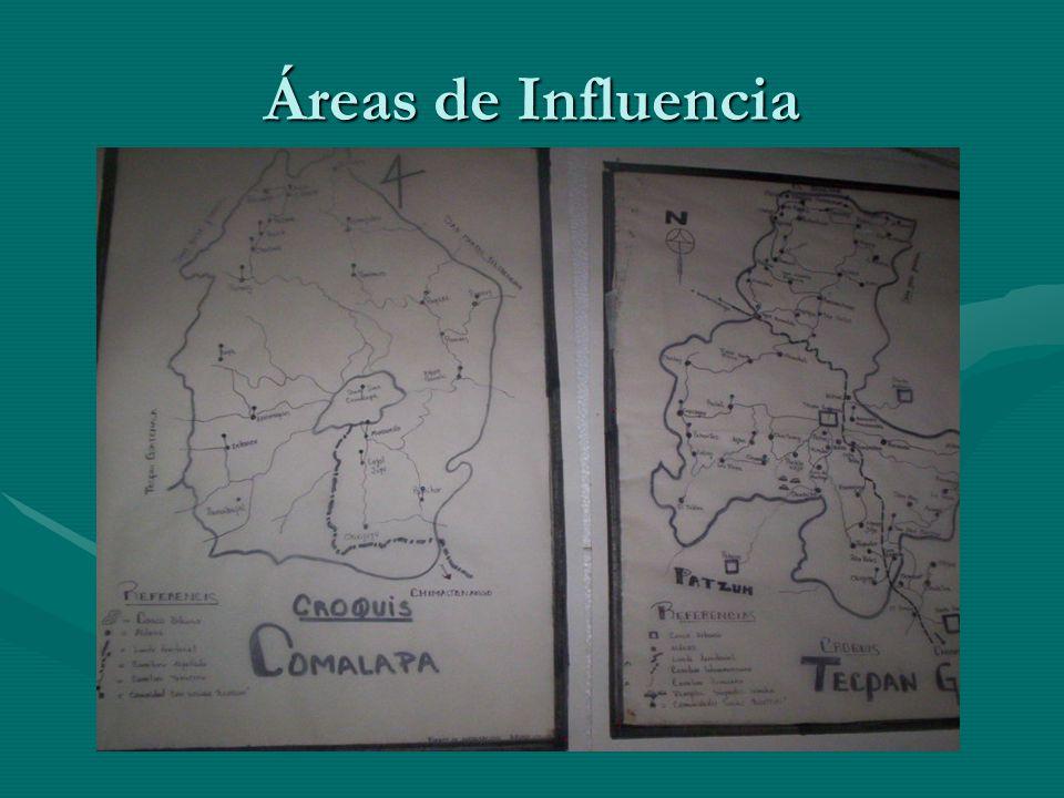 Áreas de Influencia